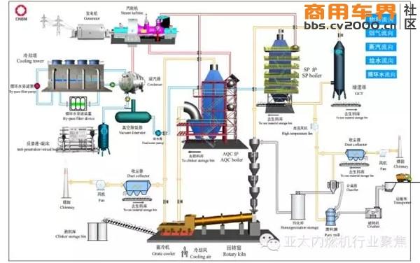 柴油发动机是当今使用中的最简单易行的内燃机理念,而且,在过去的半个世纪以来,柴油发动机的设计也没有太大的改变。不过,围绕在柴油发动机周围的各类复杂配件却大幅改变,用以解决发动机固有的低排放效率。  最近,日本New ACE 研究所的一支研究团队研发出了一种新型概念柴油内燃机工艺,通过使用多个喷油器减少了废热的排放。据悉,新工艺的制动热效率(brake thermal efficiency)达到了50%以上,并且能够减少发动机的制造成本。 废热回收(waste heat recovery)方式是目前发动机最
